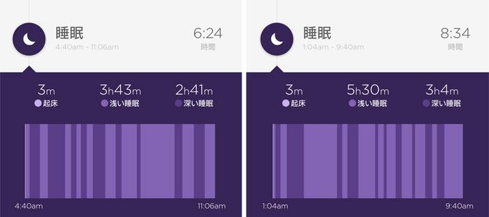 MISFIT RAYは睡眠の質や時間